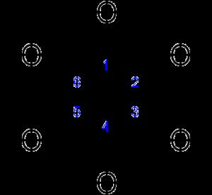 Inositol Formel